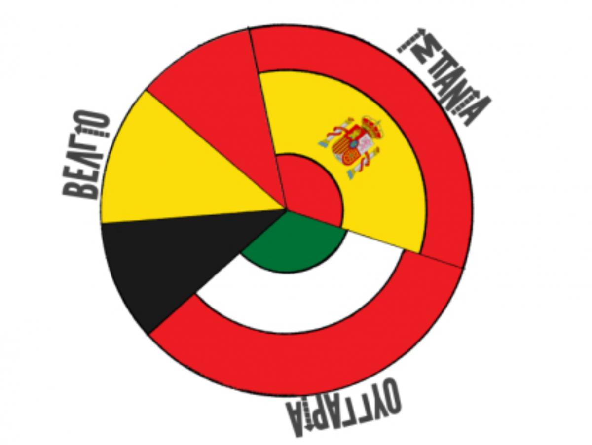 1st Cycle   Belgium-Spain-Hungary
