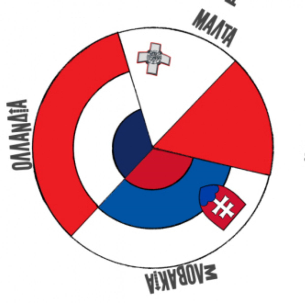 5th Cycle | Netherlands-Slovakia-Malta